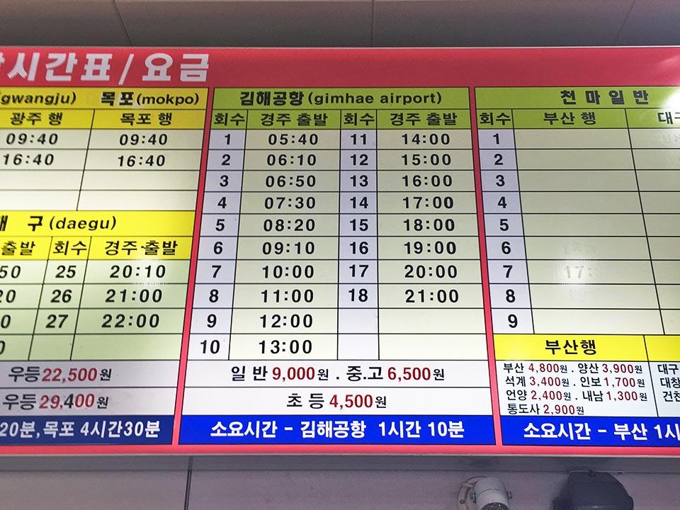 韓国 慶州 バス時刻表